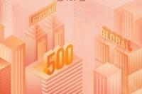 世界500强  中国建材集团蝉联全球建材企业榜首
